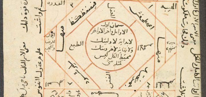 Une représentation du sceau de Salomon dans le Šams al-maʿārif attribué à al-Būnī